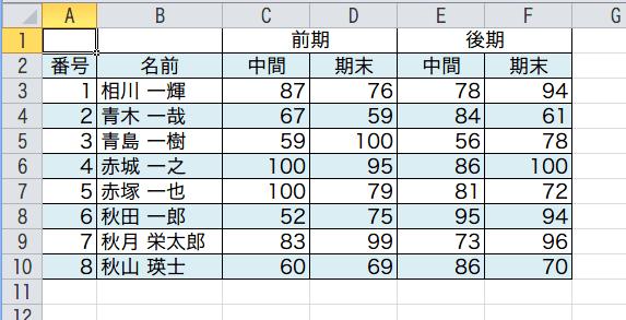 [エクセル中級] 表に交互に色をつける(条件付き書式,非 ...