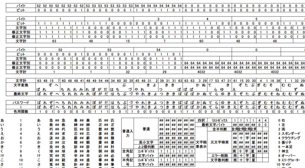PasswordX 2.56 野手編 内部