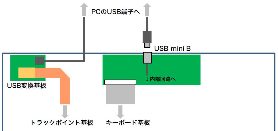 USBhub-diagram-1