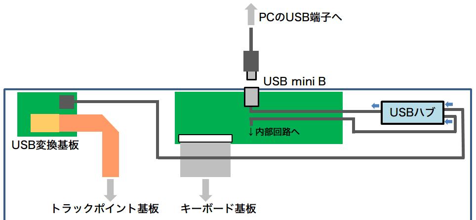 USBhub-diagram-2