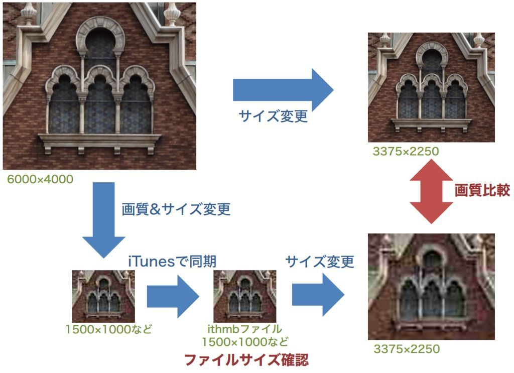 photo-sync-how-s2