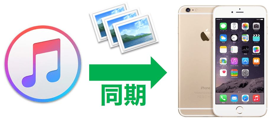 iPhone/iPadへの写真同期に最適な解像度・品質・ファイルサイズをキッチリ調査した