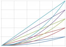 graph-2pair-color-cut