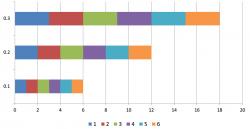 graph-6colors